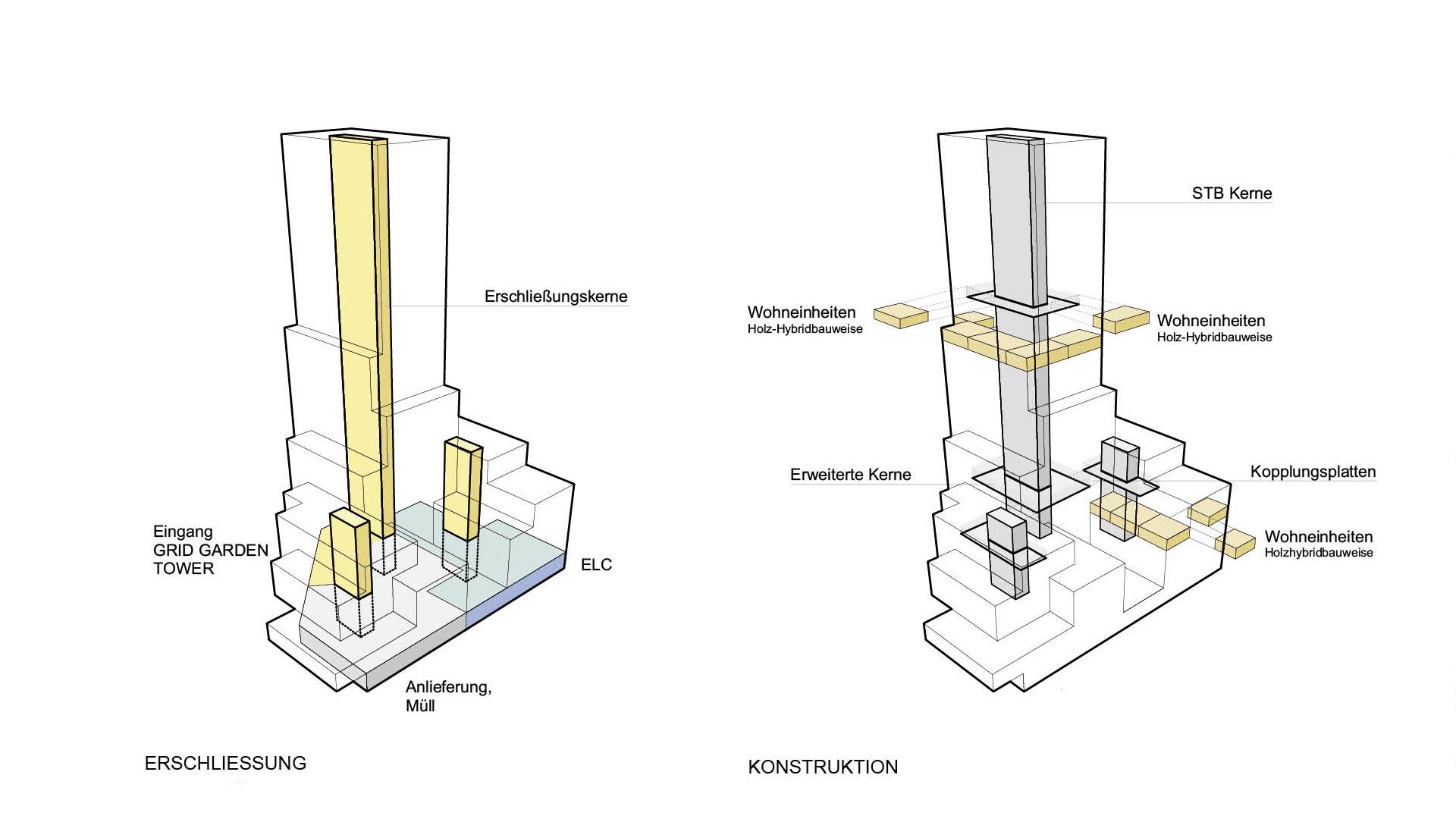 1646_WB-Bruckner-Towers-Linz_Schema-1-3