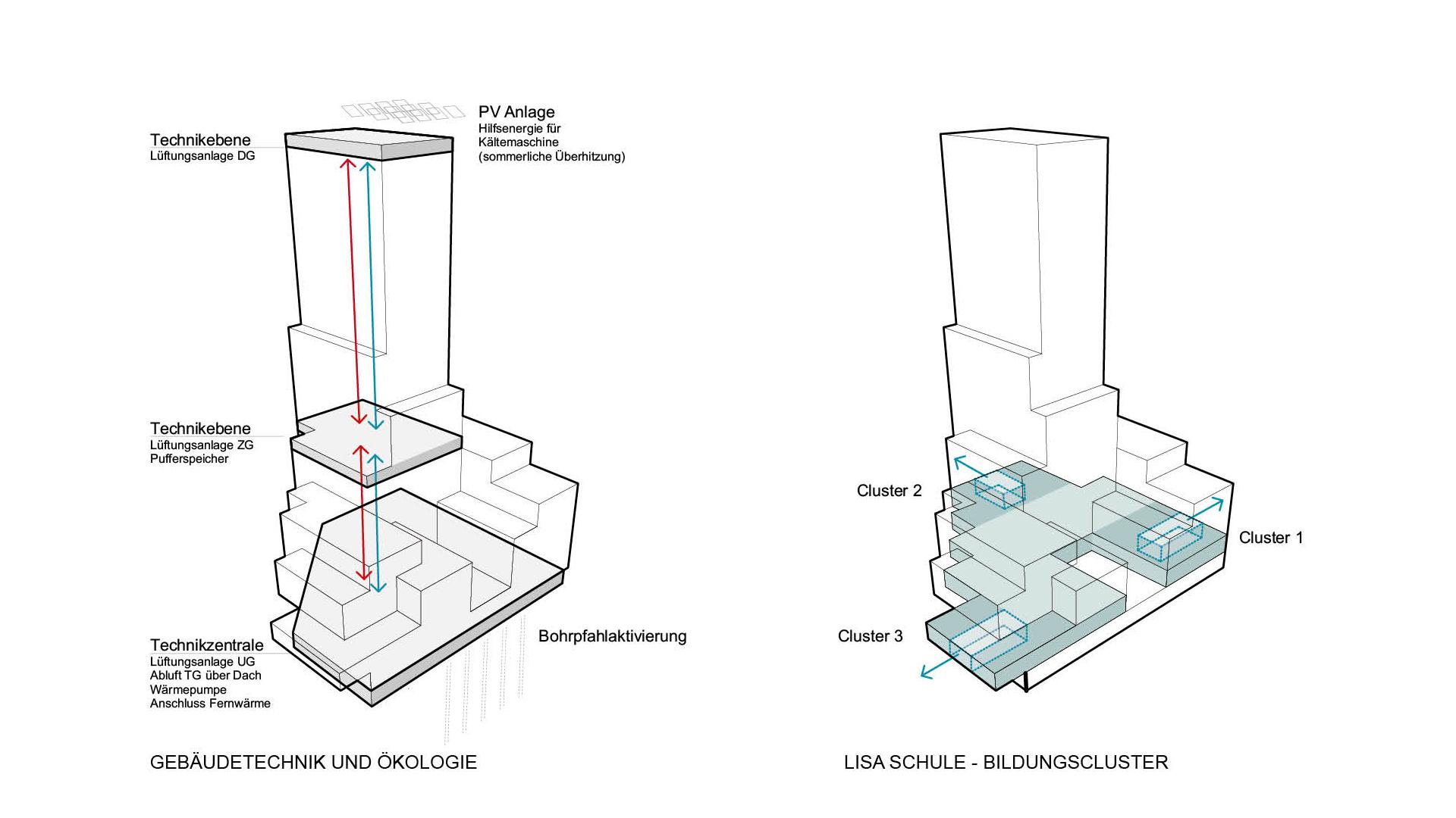 1646_WB-Bruckner-Towers-Linz_Schema-2-3