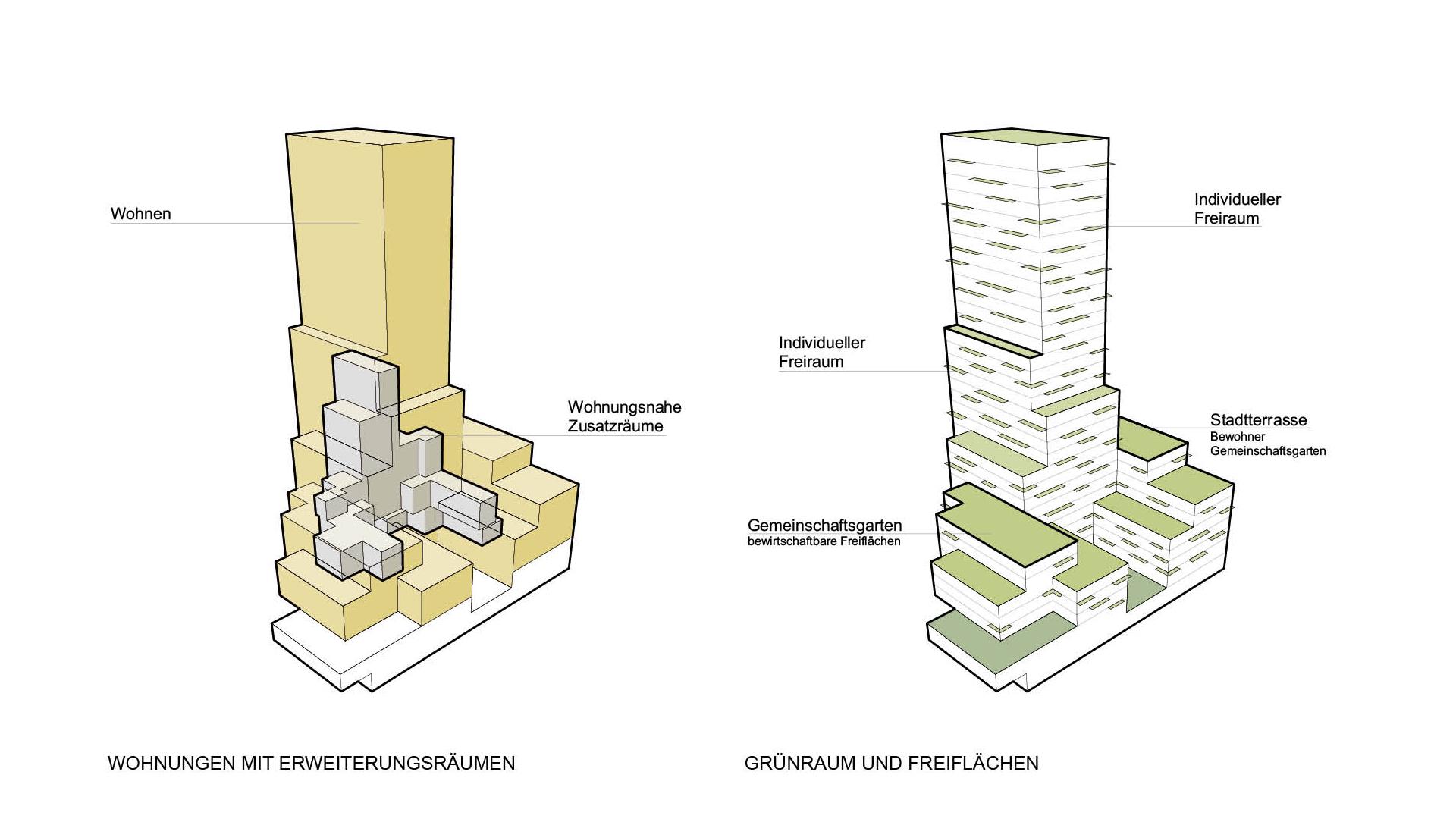 1646_WB-Bruckner-Towers-Linz_Schema-3-3